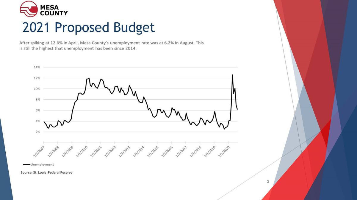 Mesa County 2021 proposed budget