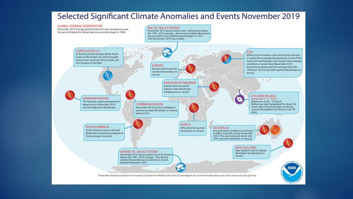 North America was largely spared the higher-than-normal temperatures and even experienced some...